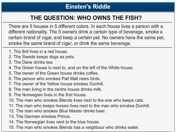 Who owns the fish riddle