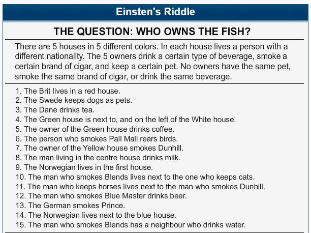 """How To Solve """"Einstein's Riddle"""" In Under 5 Minutes"""
